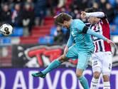 Willem II en Twente nemen genoegen met puntendeling