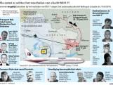 Oekraïne pakt mogelijke getuige neerhalen MH17 op