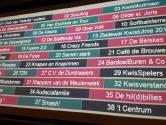 Moergestel vernieuwt zijn dorpskwis: dit jaar geen editie van Quispel