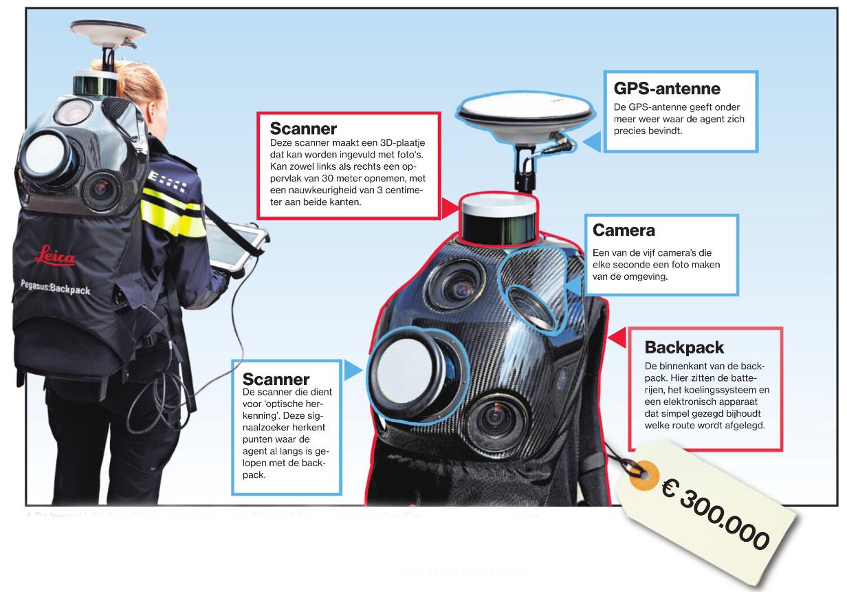 De 'rugzak' die de politie veel tijdswinst moet opleveren bij het scannen van locaties.
