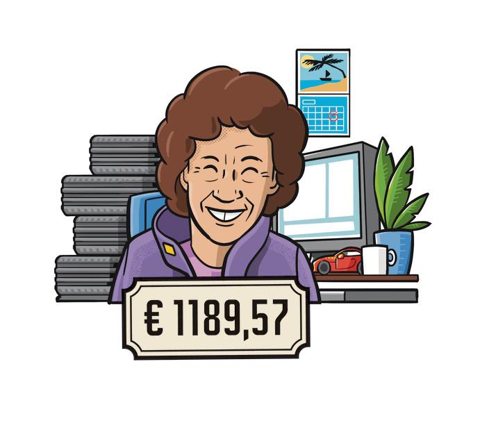 Salaris Elisabeth: 1.189, 57 euro.