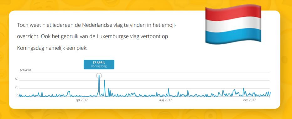 De Luxemburgse vlag wordt wel vaak verward met die van Nederland. Vooral op Koningsdag.
