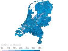 Donorregistratie niet populair op Urk, slechts negen procent registreert zich