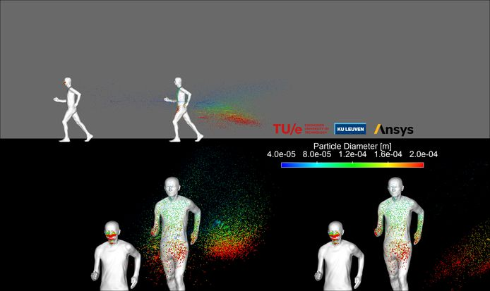 Simulatie van de slipstream tijdens het joggen.