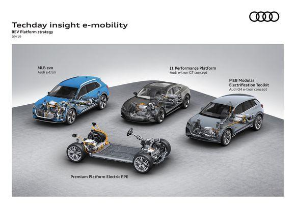 De vier elektrische platforms van Audi.