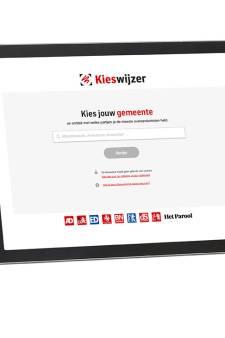 AD Kieswijzer nu online