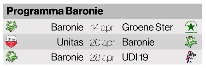 Het programma van Baronie