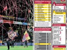 Go Ahead Eagles is bezig aan een curieuze reis door eerste divisie