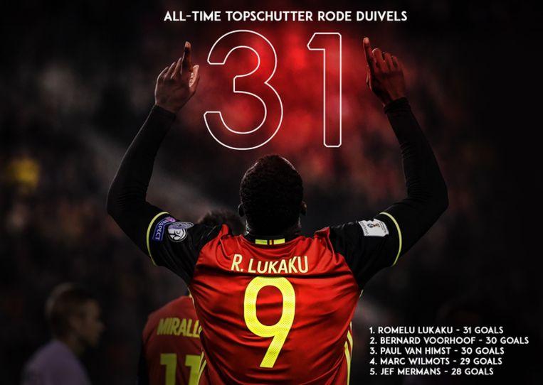 Romelu Lukaku is nu alleen Belgisch topschutter aller tijden.