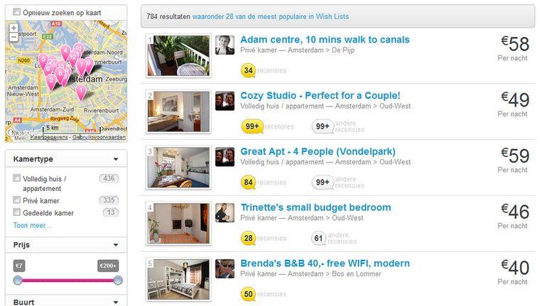Screenshot Airbnb.nl Beeld