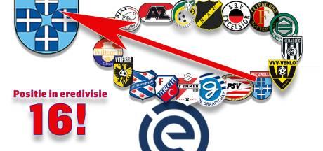 Jaap Stam wacht loodzware klus bij PEC Zwolle
