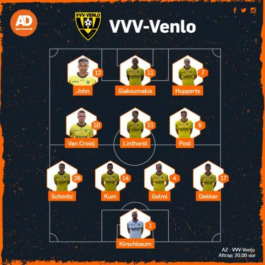 Vermoedelijke opstelling VVV-Venlo