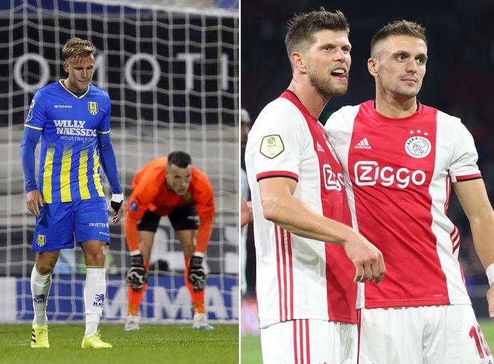 RKC en Ajax.
