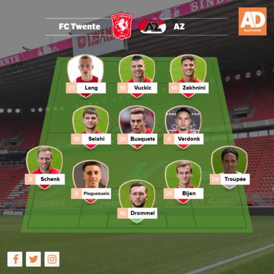 Verwachte opstelling FC Twente.