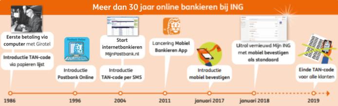 De ontwikkeling in betalen bij ING en voorganger De Postbank