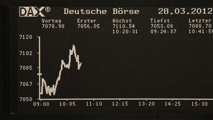 Beeld van de Duitse beurs, van 28 maart van dit jaar, ter illustratie.