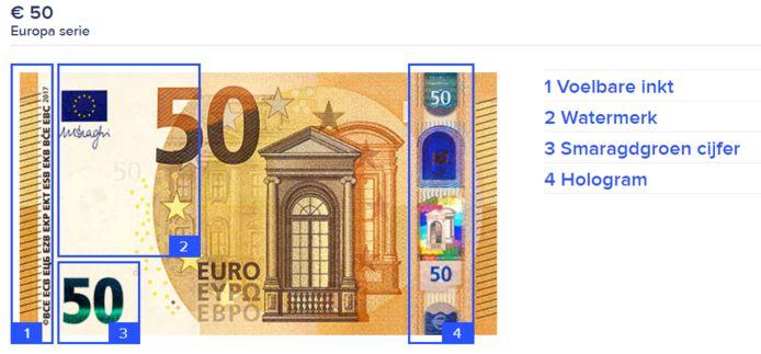 Hoe check je of je briefje van vijftig echt is?