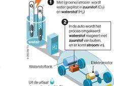 In Achterhoek en regio Zutphen gaan 10 waterstofbussen rijden, mogelijk tankstation in Groenlo