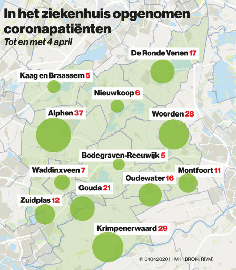 Aantal ziekenhuisopnamen licht gestegen in Groene Hart