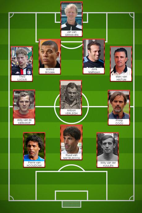 BHIC brengt hét ultieme Brabantse elftal