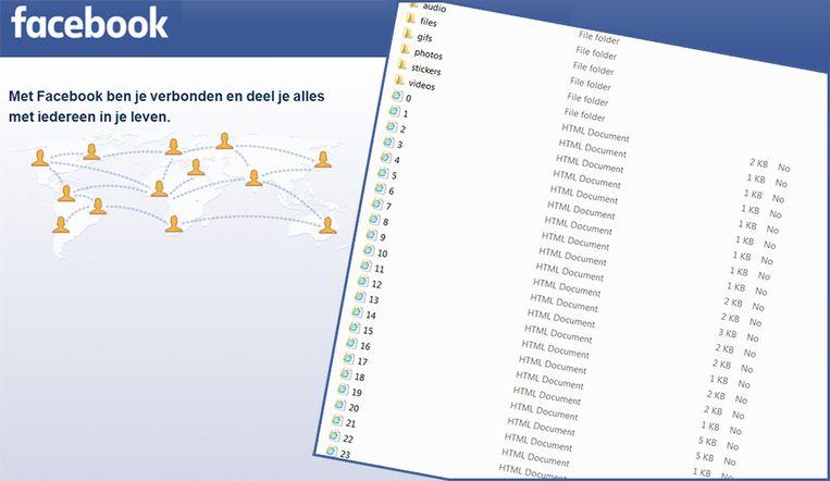 wie heeft mijn facebook bezocht
