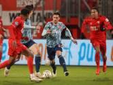 Samenvatting | FC Twente - Ajax