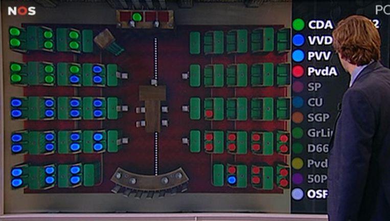 Ferry Mingelen en zijn prognose voor de Eerste Kamer. (screenshot) Beeld null