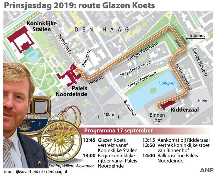 De route van Glazen Koets.