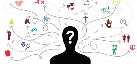 'Stop met persoonlijkheidstests, ze zijn gebaseerd op gebakken lucht'