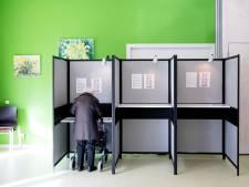 Opkomst bij verkiezingen in Nijmegen om 13.00 uur kleine 20 procent