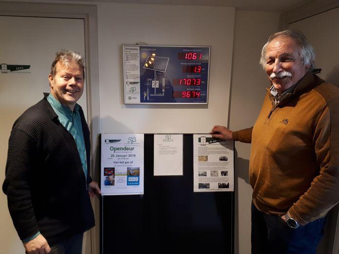 Han Kattenwinkel (l) en Piet de Zwarte houden zich al lang bezig met duurzaamheid. Zaterdag geven ze een presentatie in De Witte Heide aan de Kerklaan in Ermelo over een aardgasloze toekomst.