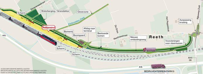 Plannen voor de railterminal bij Reeth.
