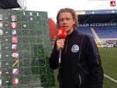 'Profeet' Paul Beekmans (FC Den Bosch) blijkt prima voorspeller: vijf wedstrijden goed