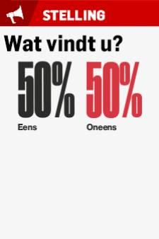 Voor de PvdA breken echt wel weer betere tijden aan