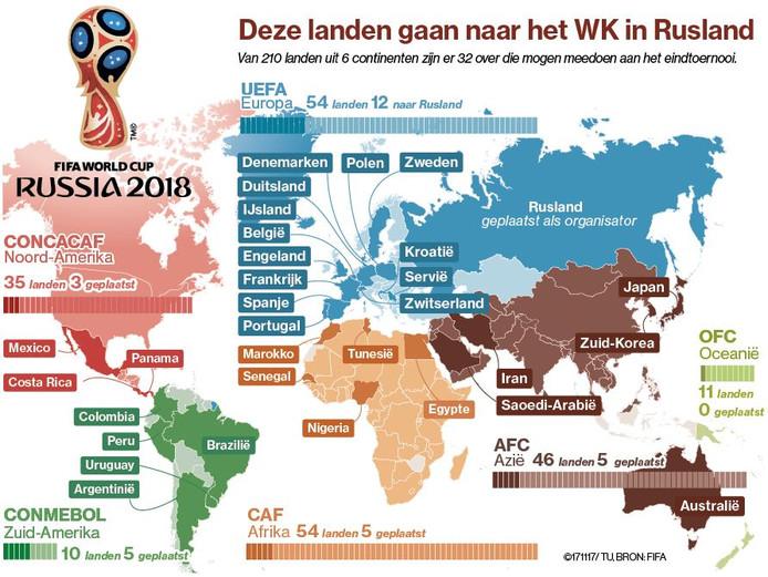 De landen die volgend jaar deelnemen aan het WK in Rusland..