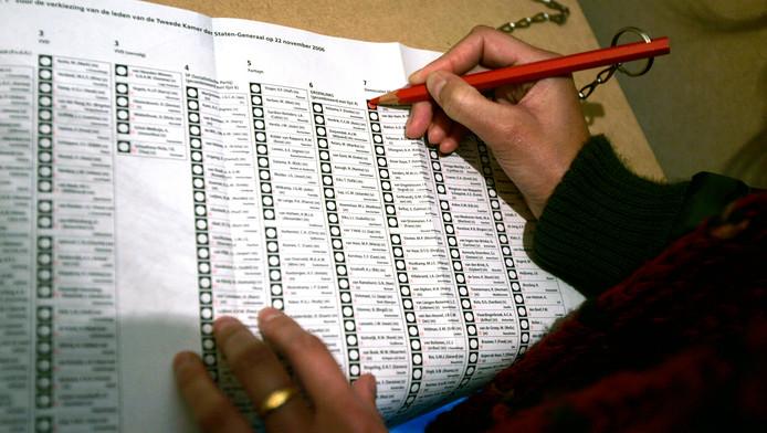 In totaal doen 31 partijen mee aan de verkiezingen