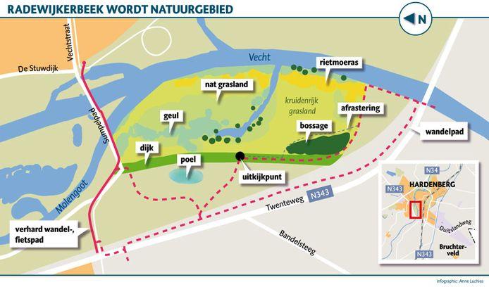 Het natuurgebied bij Hardenberg.