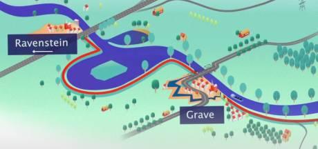 Na Lith-Ravenstein gaat de Maasdijk bij Overlangel en Grave op de schop