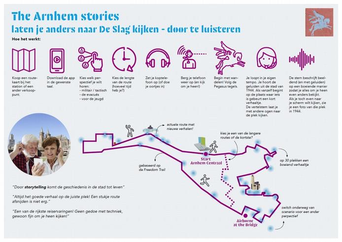 6f8b999fd89 Binnenstad Arnhem krijgt oorlogsroute op de mobiele telefoon ...