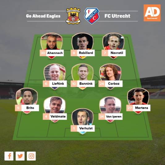 Opstelling Go Ahead Eagles.