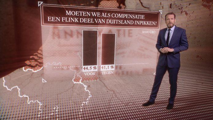 2020 NOS Bevrijdingsjournaal met Herman van der Zandt.