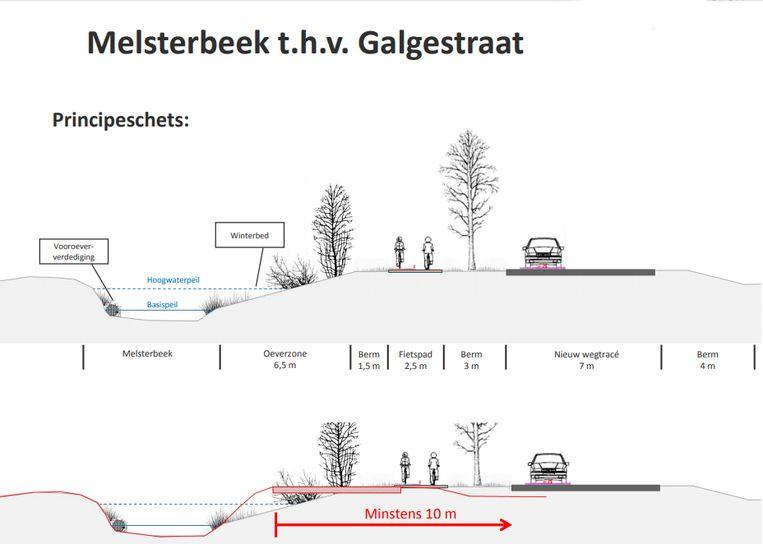 De voorlopige plannen voor de heraanleg van de Galgestraat zijn klaar.