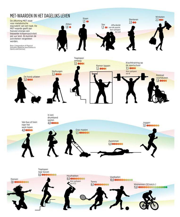 Klik op graphic om te vergroten Beeld de Volkskrant