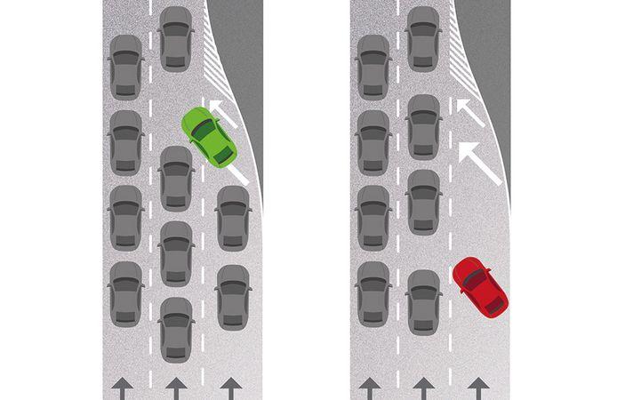 Correct ritsen gebeurt op het einde van de invoegstrook, niet eerder. De bestuurder is verplicht om je te late invoegen.