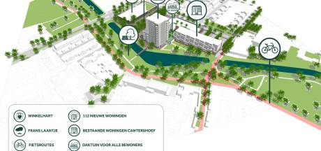 Winkelcentrum Achtse Barrier in Eindhoven gaat in 2022 op de schop