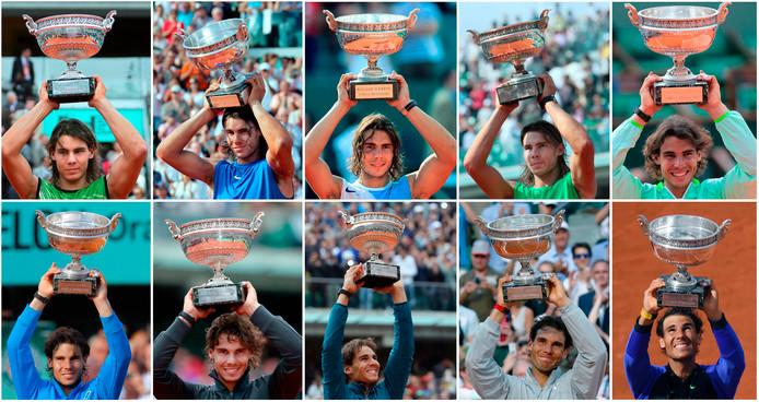 Rafael Nadal bij zijn voorgaande tien zeges op Roland Garros.