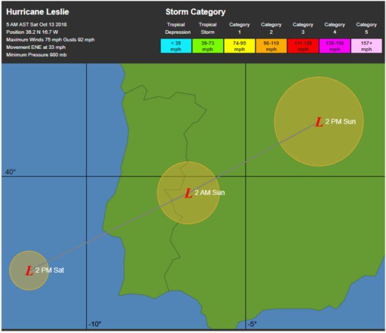 Actuele positie orkaan Leslie