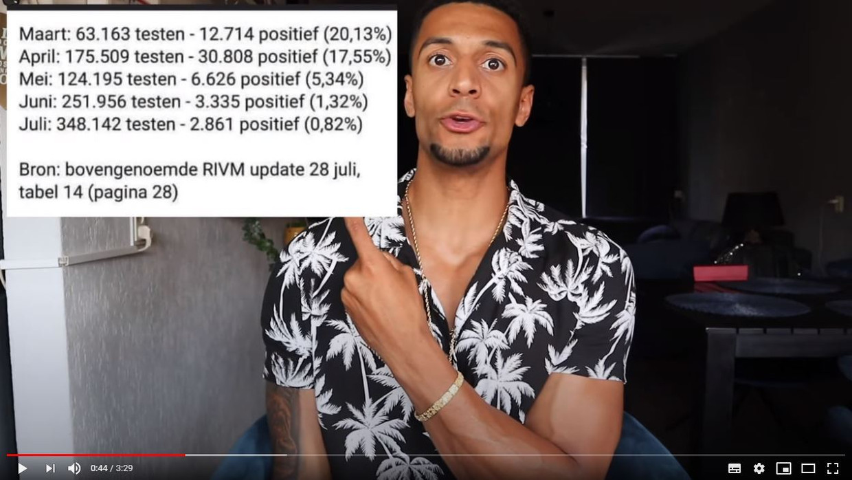Tisjeboy Jay stelt in zijn YouTubevideo vragen over het coronabeleid in Nederland. Beeld YouTube