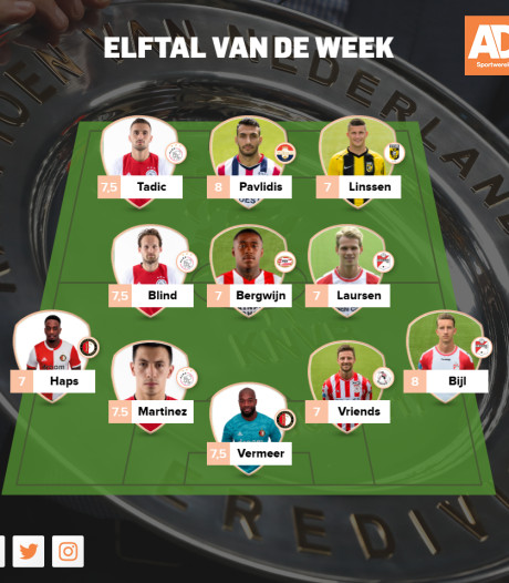 Ajax hofleverancier Elftal van de Week