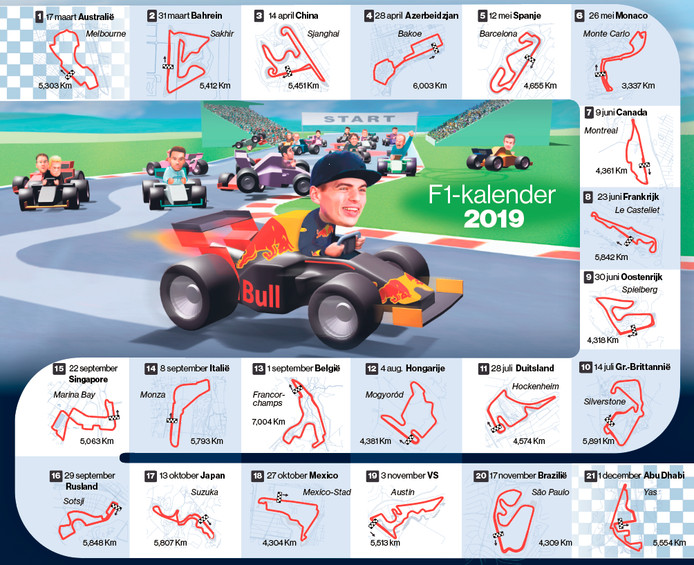 Formule 1-kalender 2019.